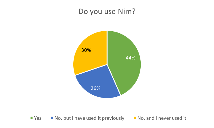 Do you use Nim?