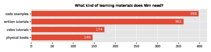 Nim需要什么样的学习材料?